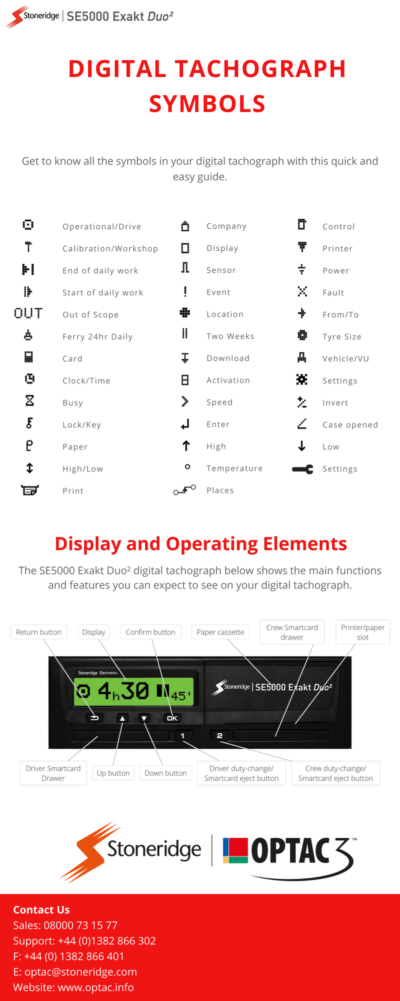 Digital tachograph symbols explained infographic optac uk share this image on your site ccuart Choice Image