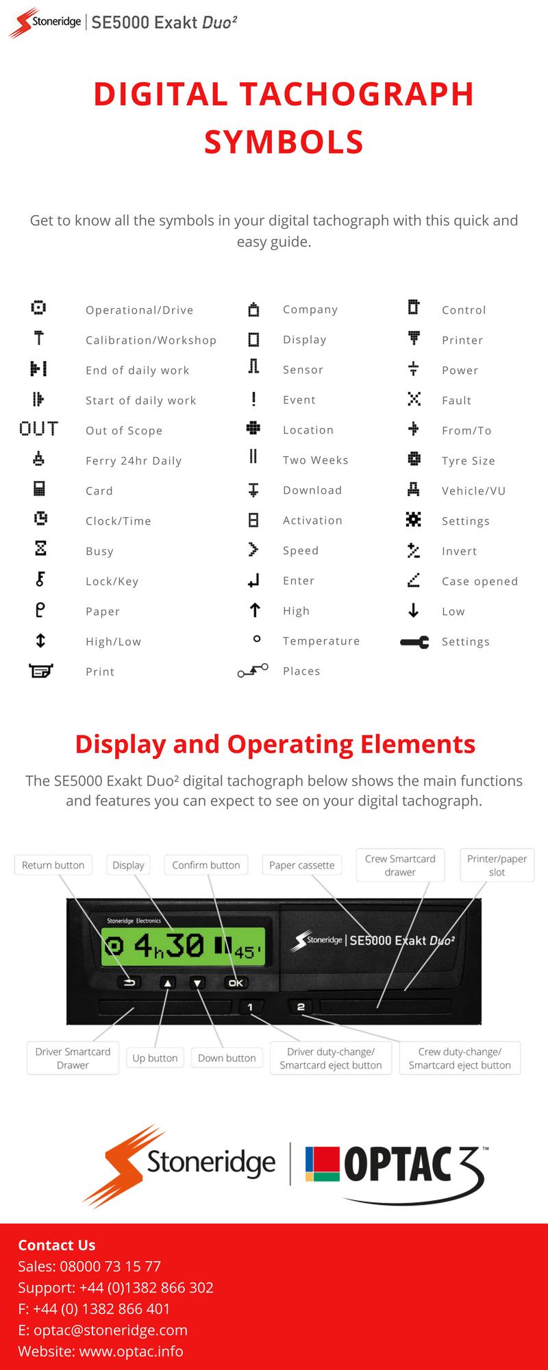 Digital tachograph symbols explained infographic optac uk digital tachograph symbols biocorpaavc Images
